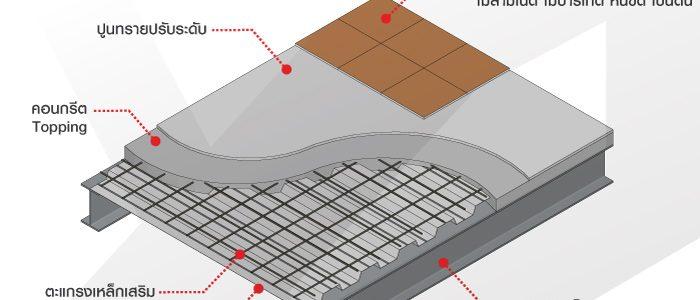 ทำพื้นอย่างไรให้บ้านโครงสร้างเหล็ก